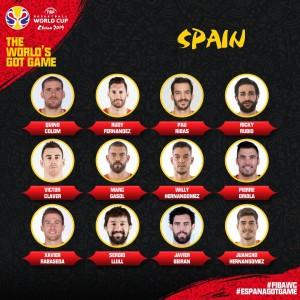 Состав сборной Испании на Кубок мира в Китае